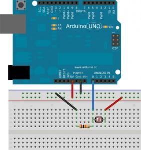 Mejores 1607 imgenes de Arduino en Pinterest